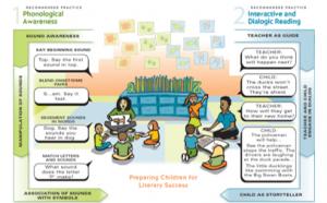 Literacy in preschool